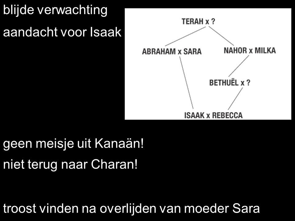 blijde verwachting geen meisje uit Kanaän. aandacht voor Isaak niet terug naar Charan.