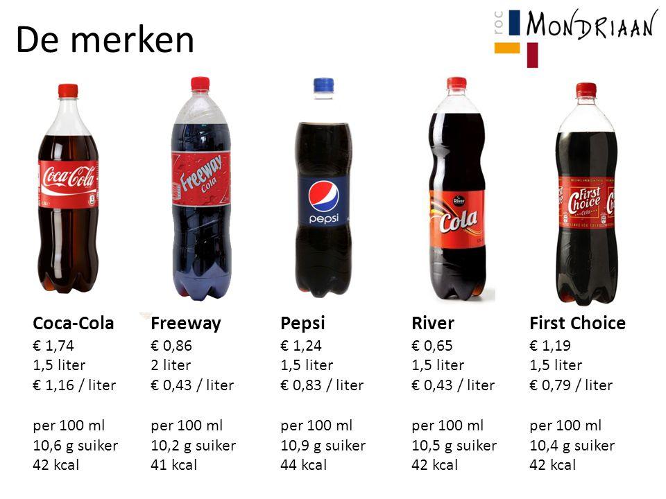 Wat feiten 147 studenten 90 liter cola Gemiddeld 10,52 gram suiker per 100 ml 9,5 kilo suiker 5 merken (Coca-Cola, Freeway, Pepsi, River, First Choice) 75 euro aan cola 750 bekertjes Een hoop gekke gezichten in de supermarkt…