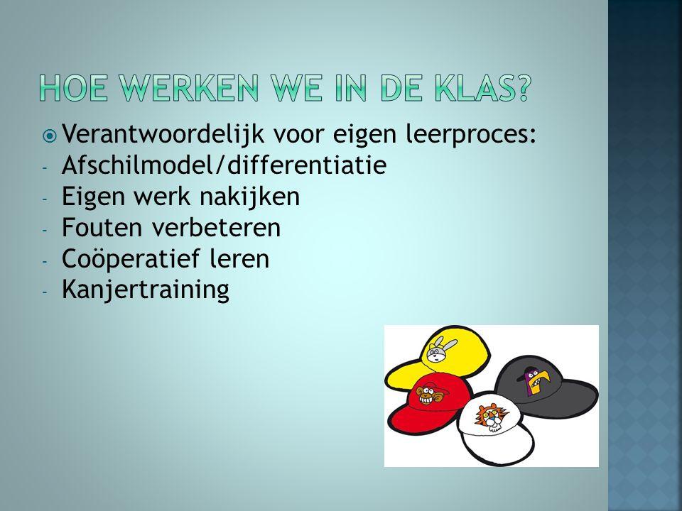  Verantwoordelijk voor eigen leerproces: - Afschilmodel/differentiatie - Eigen werk nakijken - Fouten verbeteren - Coöperatief leren - Kanjertraining