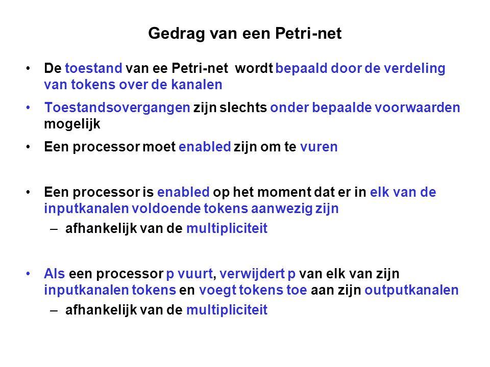 Gedrag van een Petri-net De toestand van ee Petri-net wordt bepaald door de verdeling van tokens over de kanalen Toestandsovergangen zijn slechts onde