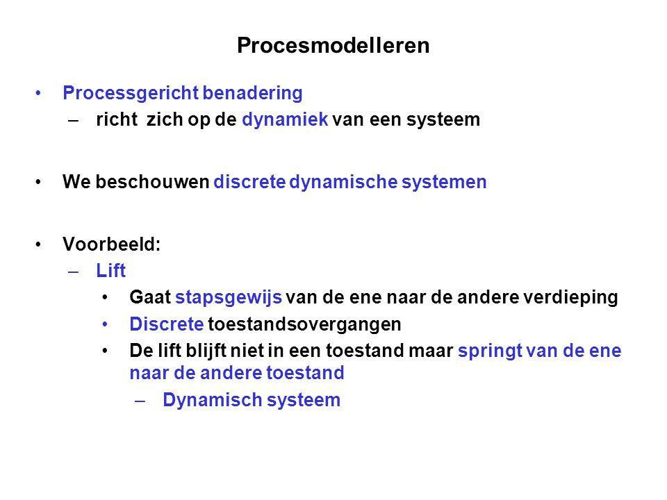 Procesmodelleren Processgericht benadering – richt zich op de dynamiek van een systeem We beschouwen discrete dynamische systemen Voorbeeld: – Lift Ga