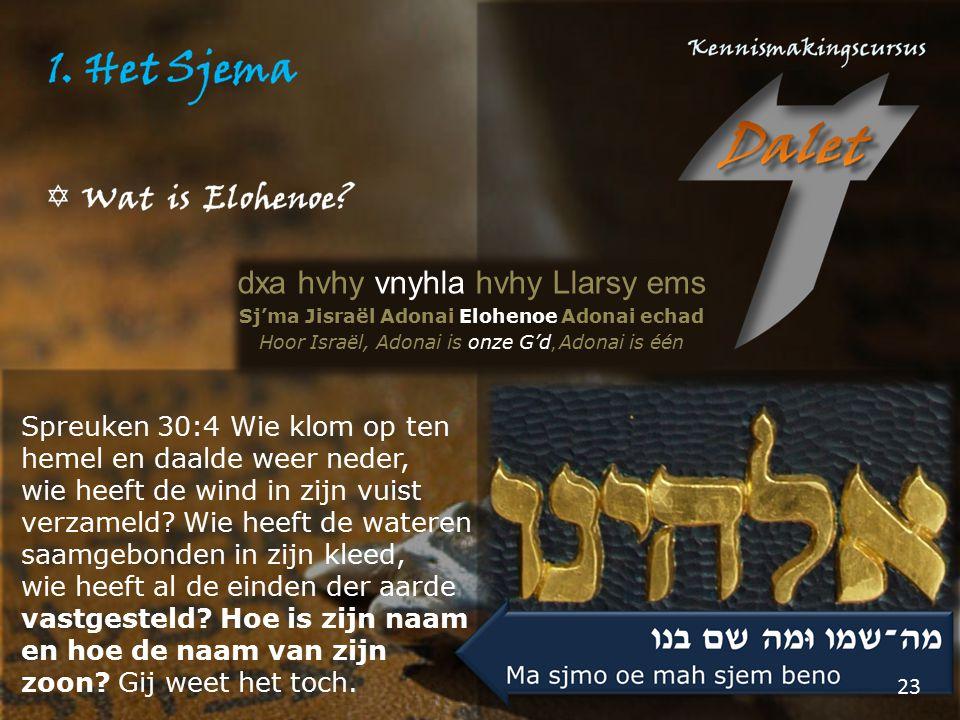 dxa hvhy vnyhla hvhy Llarsy ems Sj'ma Jisraël Adonai Elohenoe Adonai echad Hoor Israël, Adonai is onze G'd, Adonai is één Spreuken 30:4 Wie klom op te