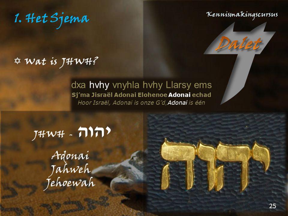 dxa hvhy vnyhla hvhy Llarsy ems Sj'ma Jisraël Adonai Elohenoe Adonai echad Hoor Israël, Adonai is onze G'd, Adonai is één 25