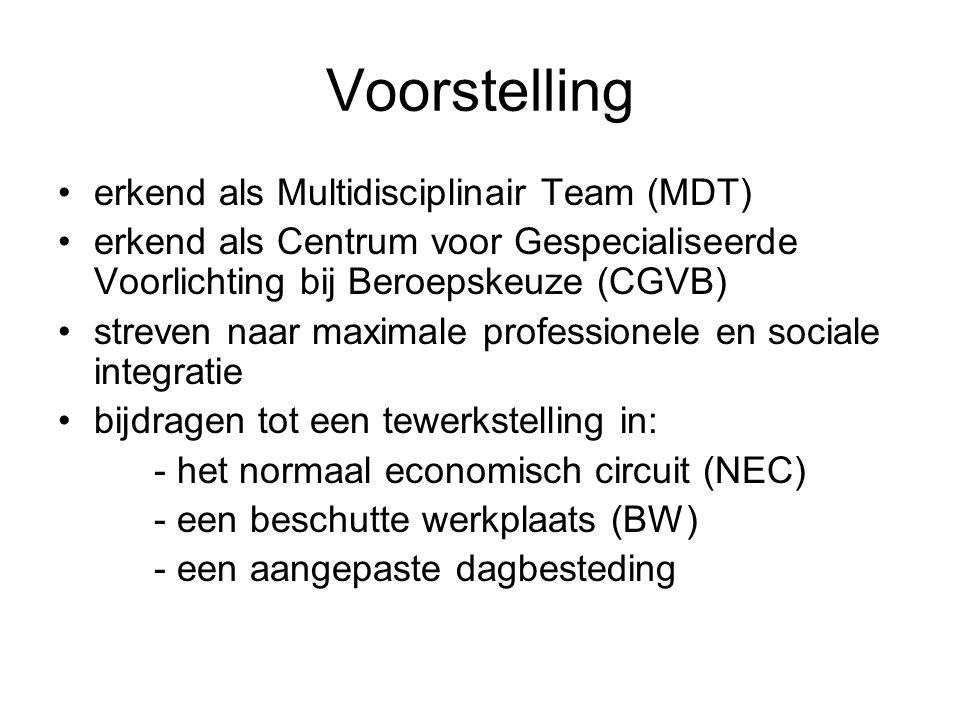 Voorstelling erkend als Multidisciplinair Team (MDT) erkend als Centrum voor Gespecialiseerde Voorlichting bij Beroepskeuze (CGVB) streven naar maxima