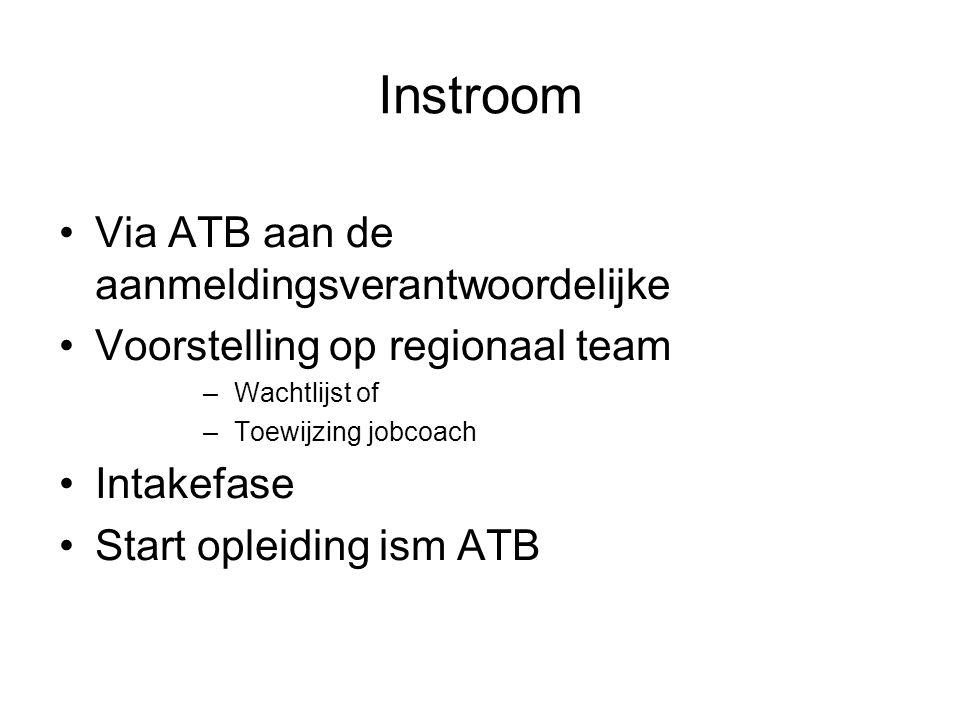 Instroom Via ATB aan de aanmeldingsverantwoordelijke Voorstelling op regionaal team – Wachtlijst of – Toewijzing jobcoach Intakefase Start opleiding i
