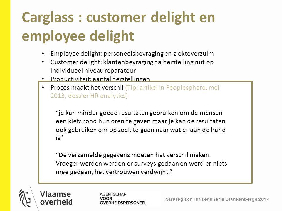 Strategisch HR seminarie Blankenberge 2014 Carglass : customer delight en employee delight 13 Employee delight: personeelsbevraging en ziekteverzuim C