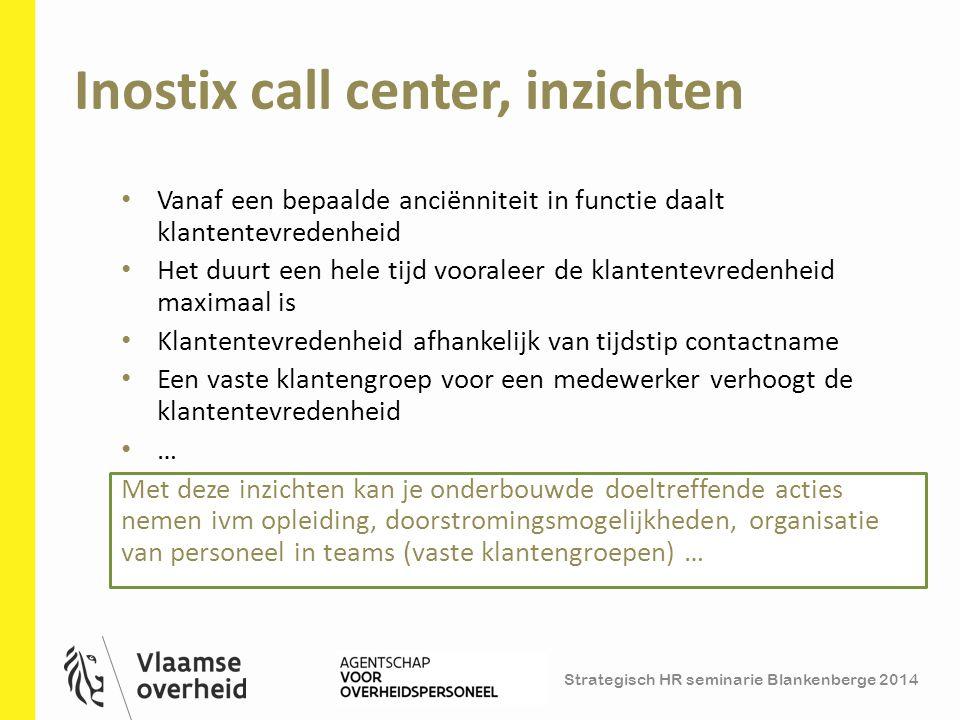 Strategisch HR seminarie Blankenberge 2014 Inostix call center, inzichten 15 Vanaf een bepaalde anciënniteit in functie daalt klantentevredenheid Het