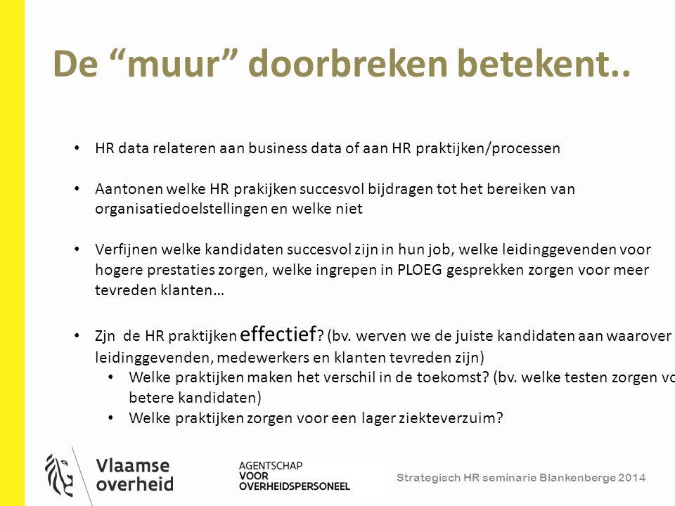 """Strategisch HR seminarie Blankenberge 2014 De """"muur"""" doorbreken betekent.. 16 HR data relateren aan business data of aan HR praktijken/processen Aanto"""