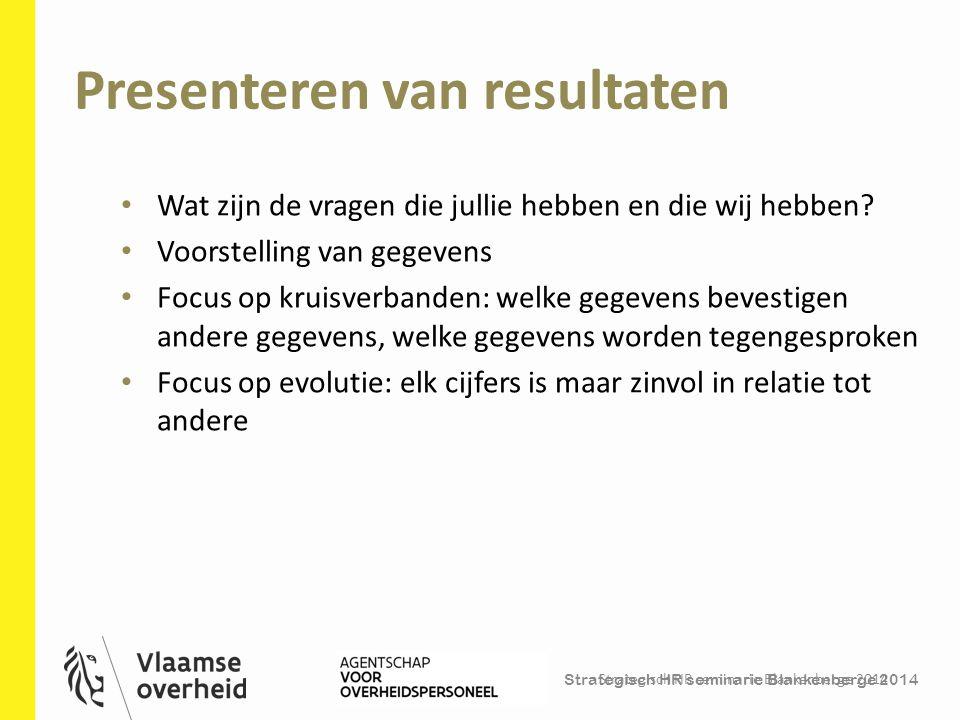 Strategisch HR seminarie Blankenberge 2014 Presenteren van resultaten Strategisch HR seminarie Blankenberge 2014 39 Wat zijn de vragen die jullie hebb
