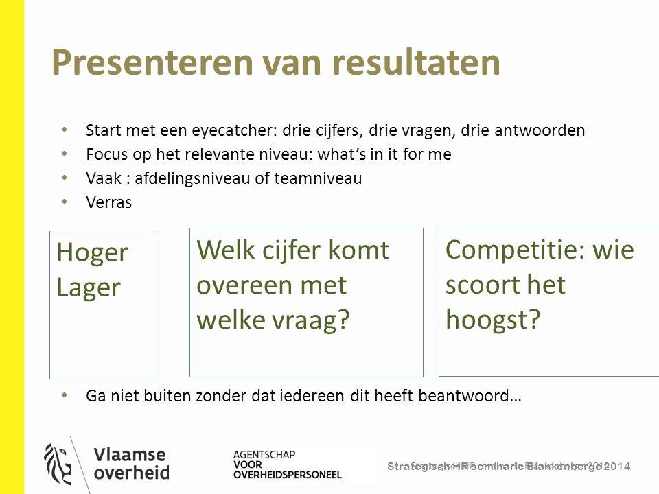 Strategisch HR seminarie Blankenberge 2014 Presenteren van resultaten Strategisch HR seminarie Blankenberge 2014 40 Start met een eyecatcher: drie cij
