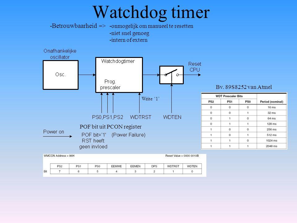 Watchdog timer Bv. 89S8252 van Atmel POF bit uit PCON register - Betrouwbaarheid => -onmogelijk om manueel te resetten -niet snel genoeg -intern of ex