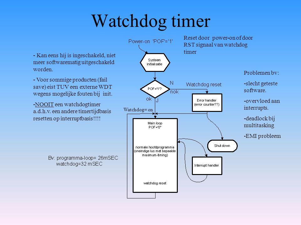 Watchdog timer - Kan eens hij is ingeschakeld, niet meer softwarematig uitgeschakeld worden. - Voor sommige producten (fail save) eist TUV een externe