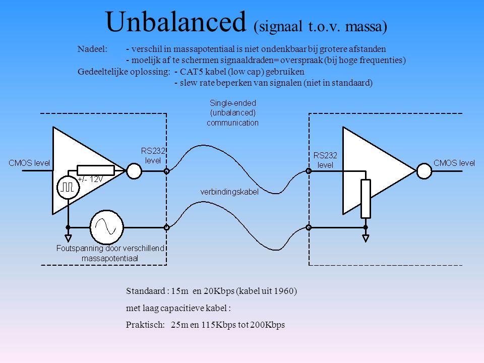 Unbalanced (signaal t.o.v. massa) Nadeel: - verschil in massapotentiaal is niet ondenkbaar bij grotere afstanden - moelijk af te schermen signaaldrade