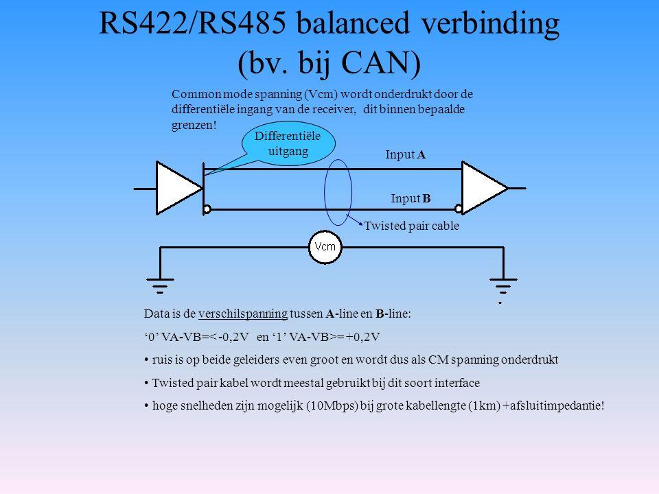 RS422/RS485 balanced verbinding (bv. bij CAN) Common mode spanning (Vcm) wordt onderdrukt door de differentiële ingang van de receiver, dit binnen bep
