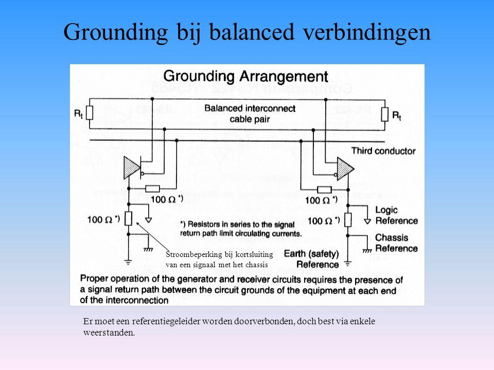 Grounding bij balanced verbindingen Er moet een referentiegeleider worden doorverbonden, doch best via enkele weerstanden. Stroombeperking bij kortslu