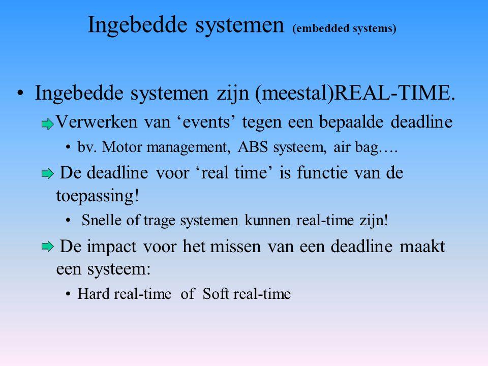 Ingebedde systemen zijn (meestal)REAL-TIME. Verwerken van 'events' tegen een bepaalde deadline bv. Motor management, ABS systeem, air bag…. De deadlin