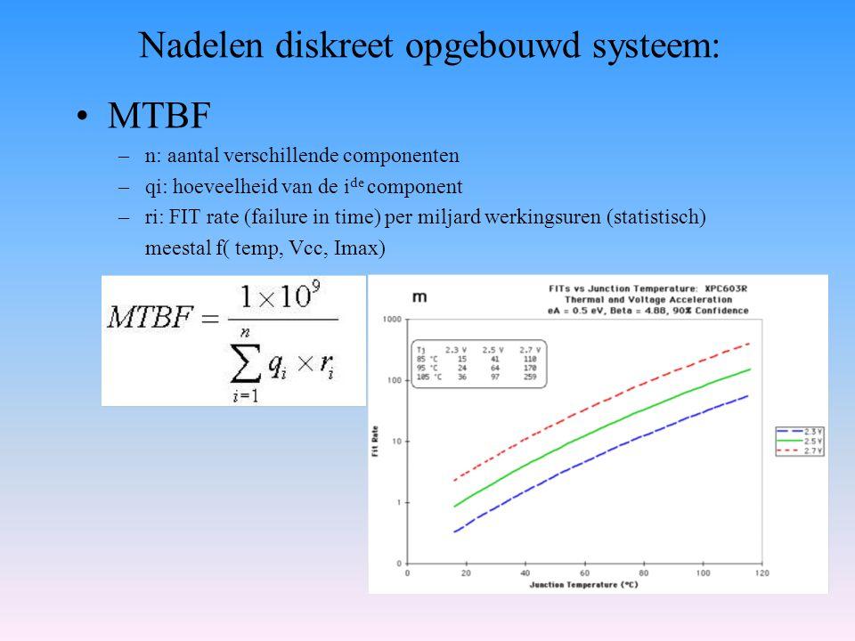Nadelen diskreet opgebouwd systeem: MTBF –n: aantal verschillende componenten –qi: hoeveelheid van de i de component –ri: FIT rate (failure in time) p