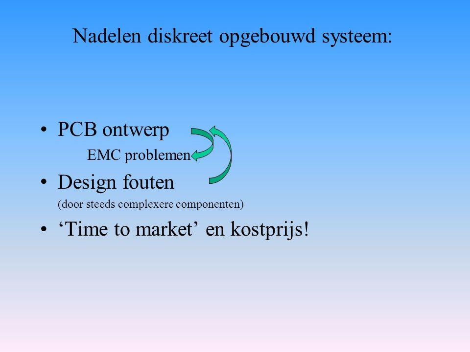 PCB ontwerp EMC problemen Design fouten (door steeds complexere componenten) 'Time to market' en kostprijs! Nadelen diskreet opgebouwd systeem: