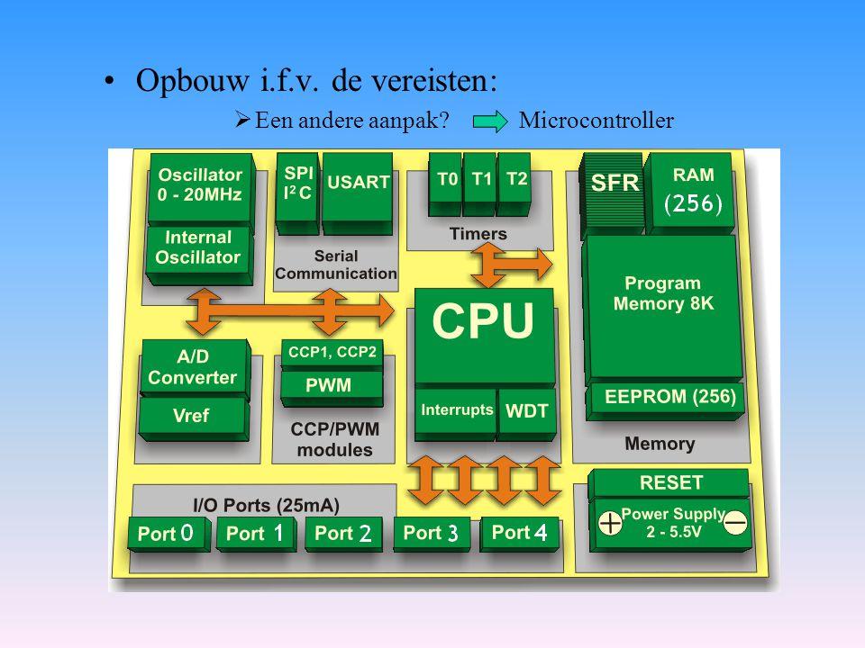 Opbouw i.f.v. de vereisten:  Een andere aanpak? Microcontroller