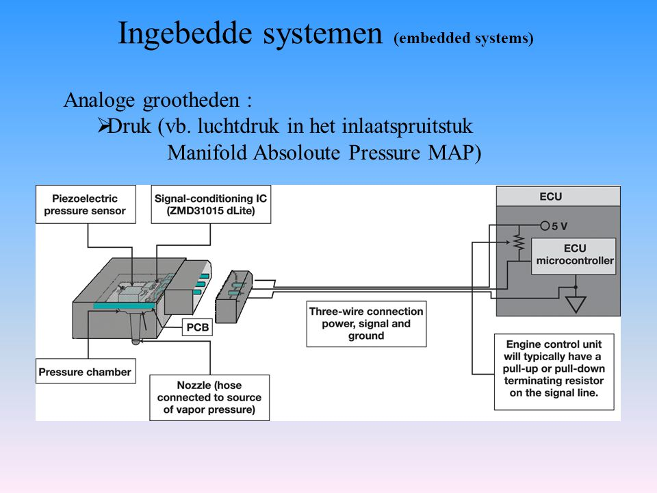 Ingebedde systemen (embedded systems) Analoge grootheden :  Druk (vb. luchtdruk in het inlaatspruitstuk Manifold Absoloute Pressure MAP)
