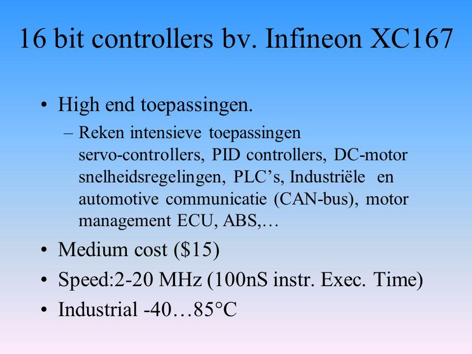 16 bit controllers bv. Infineon XC167 High end toepassingen. –Reken intensieve toepassingen servo-controllers, PID controllers, DC-motor snelheidsrege