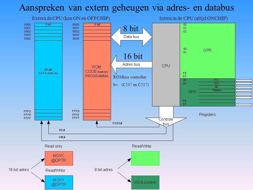 Aanspreken van extern geheugen via adres- en databus Extern de CPU (kan ON en OFFCHIP)Intern in de CPU (altijd ONCHIP) ROMless controller bv. (C537 en
