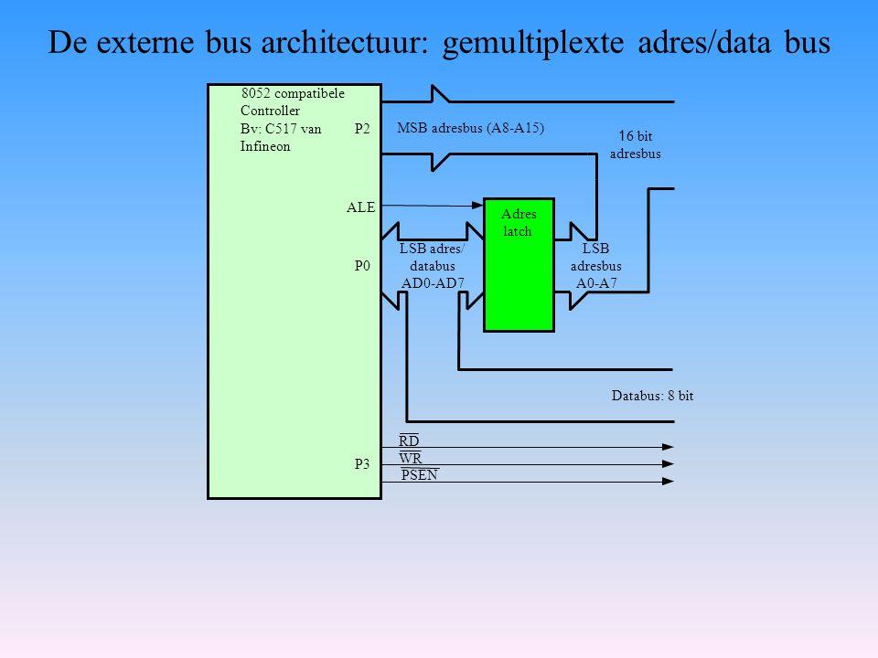 De externe bus architectuur: gemultiplexte adres/data bus P2 P0 ALE P3 RD WR PSEN 8052 compatibele Controller Bv: C517 van Infineon Adres latch 1 6 bi
