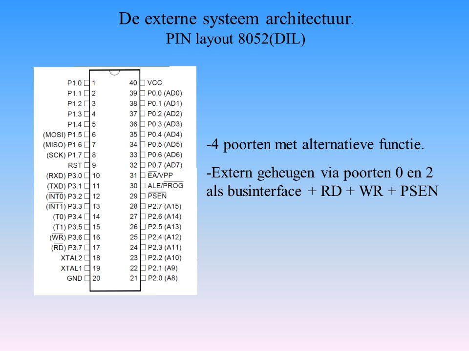 De externe systeem architectuur. PIN layout 8052(DIL) -4 poorten met alternatieve functie. -Extern geheugen via poorten 0 en 2 als businterface + RD +