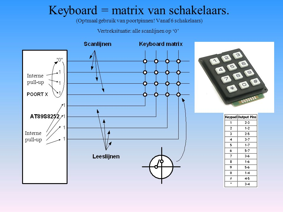 Keyboard = matrix van schakelaars. (Optmaal gebruik van poortpinnen! Vanaf 6 schakelaars) Interne pull-up Vertreksituatie: alle scanlijnen op '0'