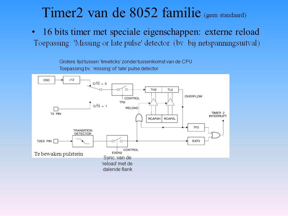 Timer2 van de 8052 familie (geen standaard) 16 bits timer met speciale eigenschappen: externe reload Sync. van de 'reload' met de dalende flank Groter