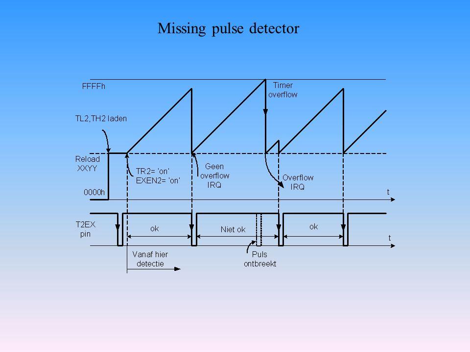 Missing pulse detector