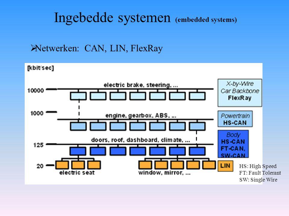 Configuraties bij seriële verbindingen Open collector interface (on board comm.), met LIN driver: LIN-bus.
