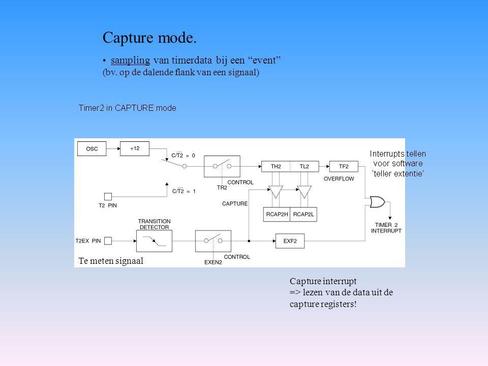 """Capture mode. sampling van timerdata bij een """"event"""" (bv. op de dalende flank van een signaal) Te meten signaal Capture interrupt => lezen van de data"""