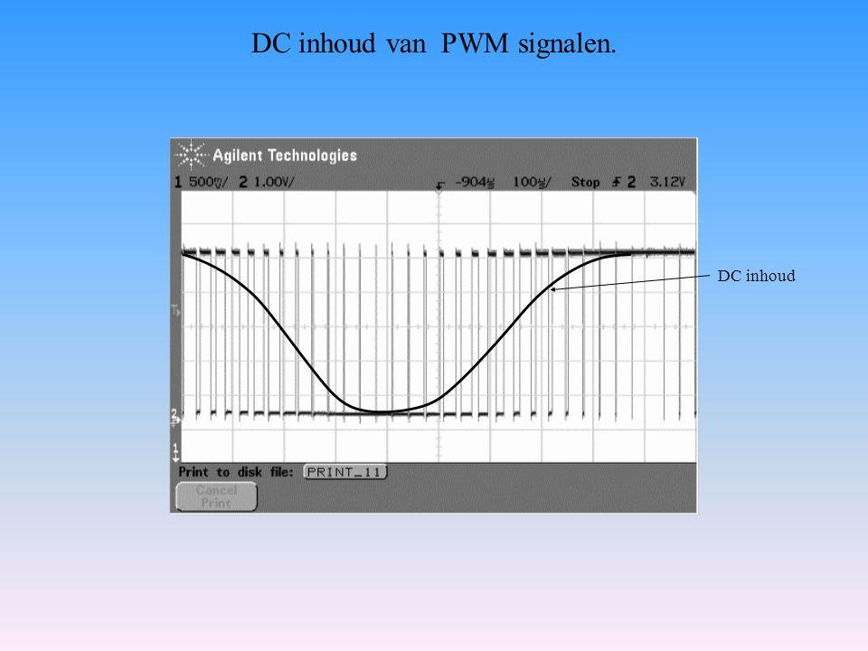 DC inhoud van PWM signalen. DC inhoud