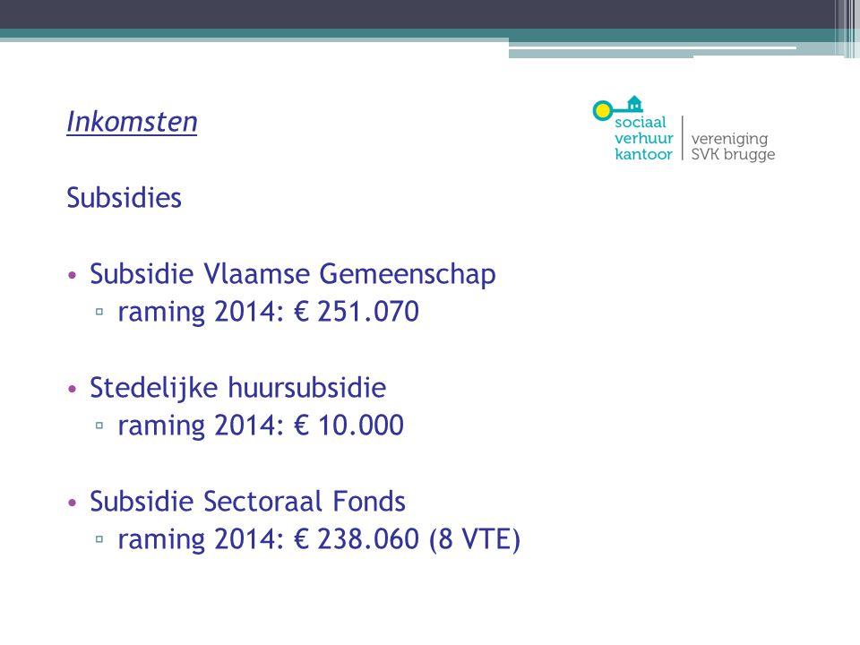 Inkomsten Andere inkomsten Verhuring woningen: € 810.710 Domus Flandria huursubsidie: € 41.000 Domus Flandria financiële tegemoetkoming: €130.000 Investeringssubsidie Stedenbeleid: € 200.000