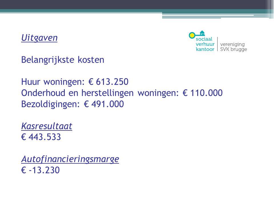 Werking Loket Kinderopvang -Informatie over de (soorten) kinderopvang. -2013: 139 aanvragen
