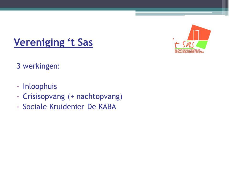 Werking Inloophuis ▫ Ontmoeting ▫ Dienstverlening ▫ Vrijwilligerswerk ▫ Vorming en activiteiten ▫ Ondersteuning  +/- 55 bezoekers per openingsmoment