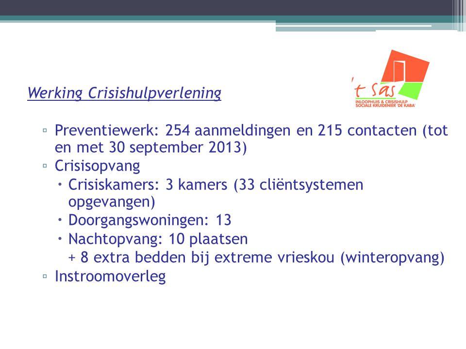 Werking Sociale Kruidenier De KABA 2013: - 257 winkelpassen – dit vertegenwoordigt een totaal van 534 personen - 232 crisispassen – dit vertegenwoordigt een totaal van 415 personen