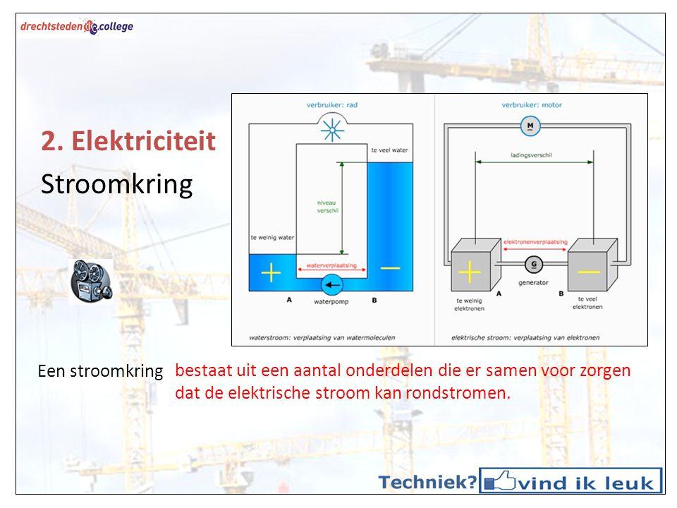 2. Elektriciteit Stroomkring Een stroomkring bestaat uit een aantal onderdelen die er samen voor zorgen dat de elektrische stroom kan rondstromen.