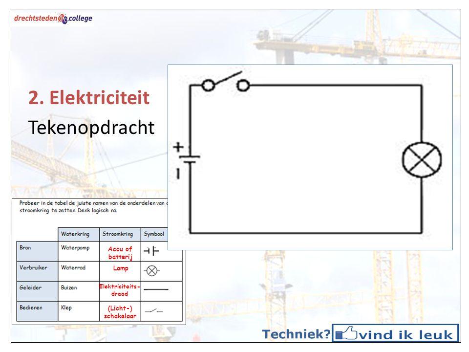 Techn iek 2. Elektriciteit Tekenopdracht Accu of batterij Lamp Elektriciteits- draad (Licht-) schakelaar