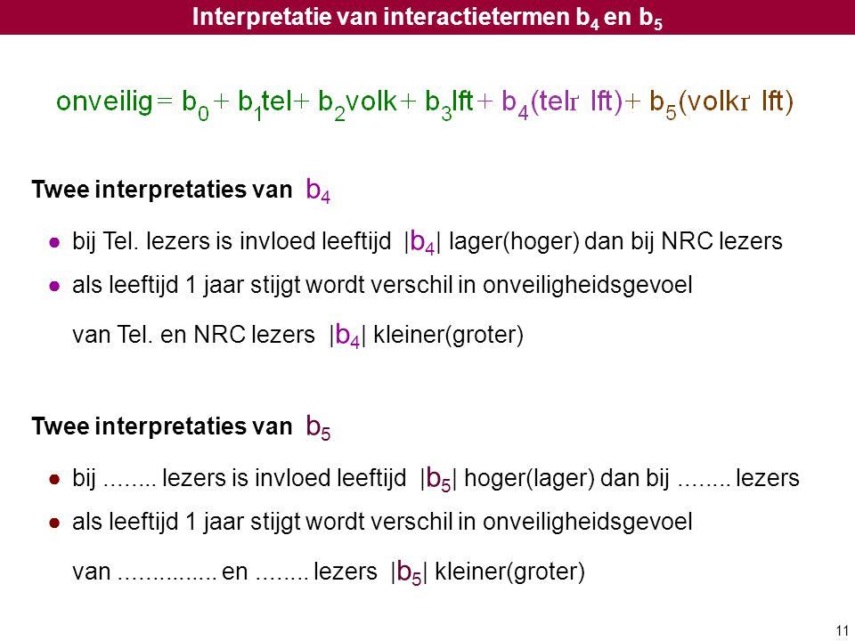 11 Twee interpretaties van b 4 ●bij Tel. lezers is invloed leeftijd | b 4 | lager(hoger) dan bij NRC lezers ●als leeftijd 1 jaar stijgt wordt verschil
