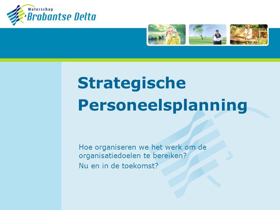 Strategische Personeelsplanning Hoe organiseren we het werk om de organisatiedoelen te bereiken? Nu en in de toekomst?