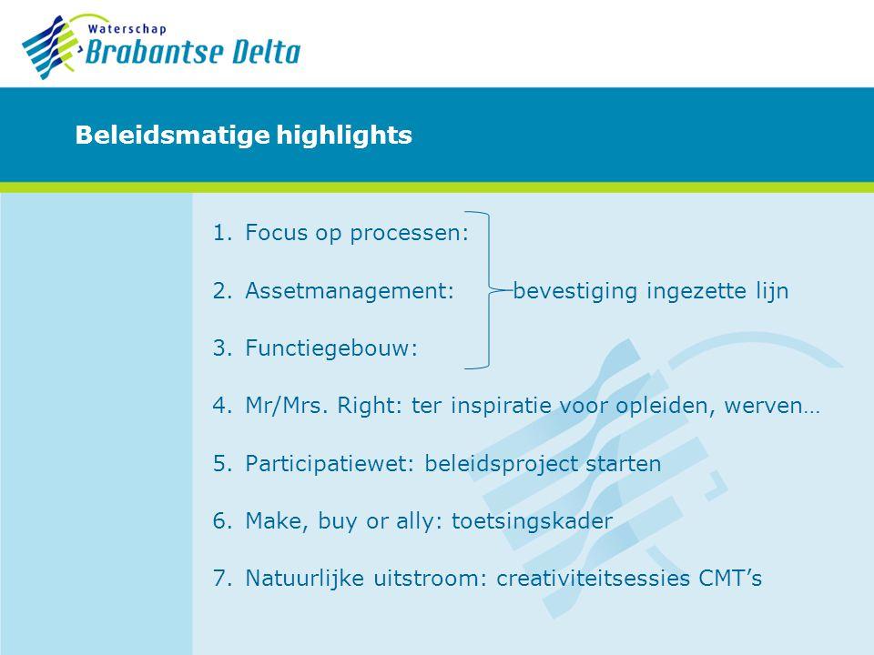 Beleidsmatige highlights 1.Focus op processen: 2.Assetmanagement: bevestiging ingezette lijn 3.Functiegebouw: 4.Mr/Mrs. Right: ter inspiratie voor opl