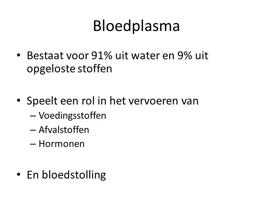 Bloedplasma Bestaat voor 91% uit water en 9% uit opgeloste stoffen Speelt een rol in het vervoeren van – Voedingsstoffen – Afvalstoffen – Hormonen En bloedstolling