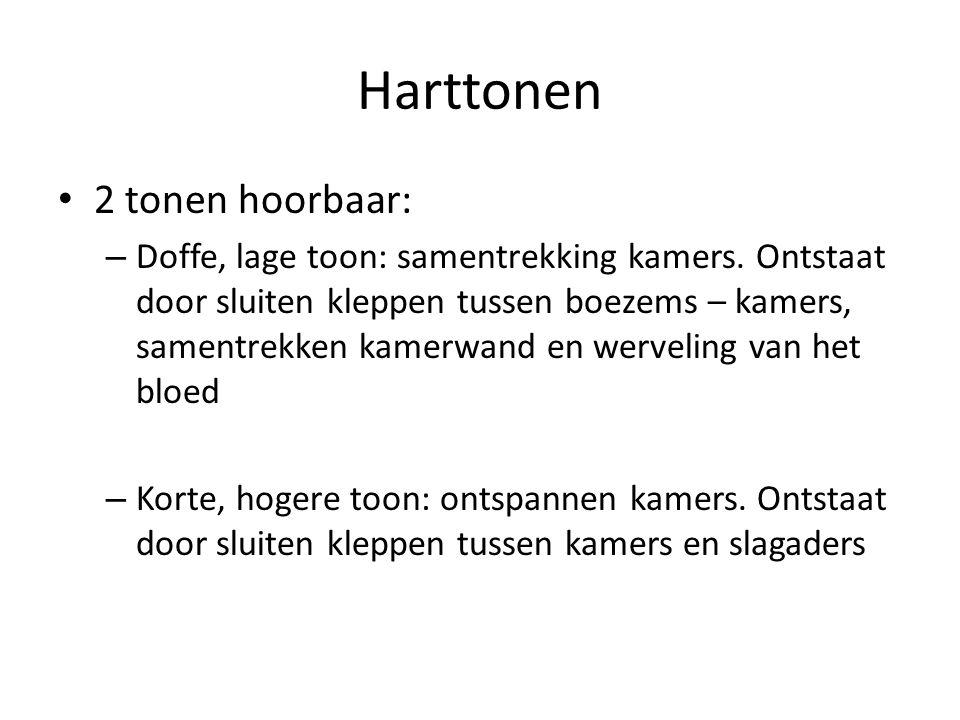 Harttonen 2 tonen hoorbaar: – Doffe, lage toon: samentrekking kamers.