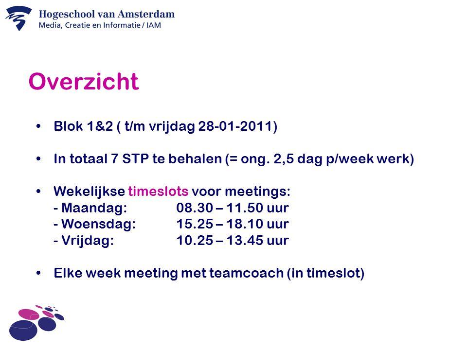 Overzicht Blok 1&2 ( t/m vrijdag 28-01-2011) In totaal 7 STP te behalen (= ong.