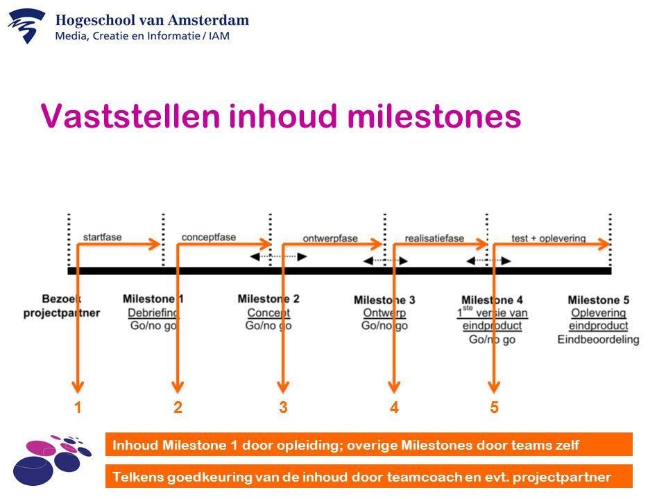 Vaststellen inhoud milestones 15432 Telkens goedkeuring van de inhoud door teamcoach en evt.