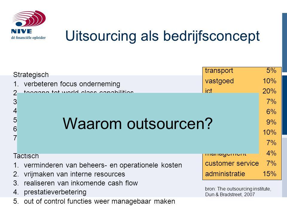 Uitsourcing als bedrijfsconcept transport 5% vastgoed10% ict20% productie 7% marketing/sales 6% hrm 9% logistiek10% financien 7% management 4% custome