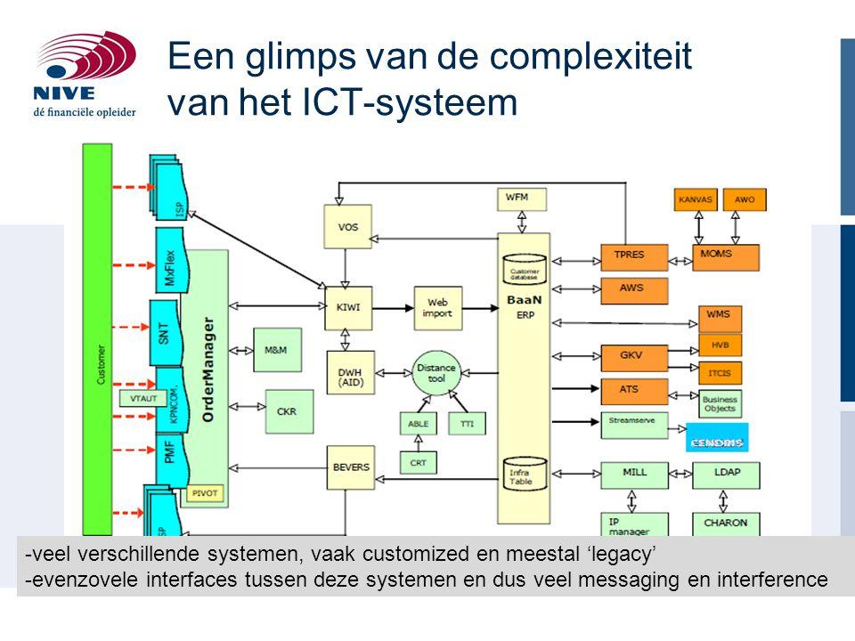 Een glimps van de complexiteit van het ICT-systeem -veel verschillende systemen, vaak customized en meestal 'legacy' -evenzovele interfaces tussen dez