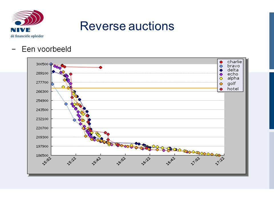 Reverse auctions −Een voorbeeld